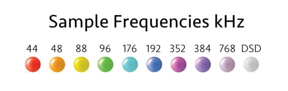 Mojo Frequencies