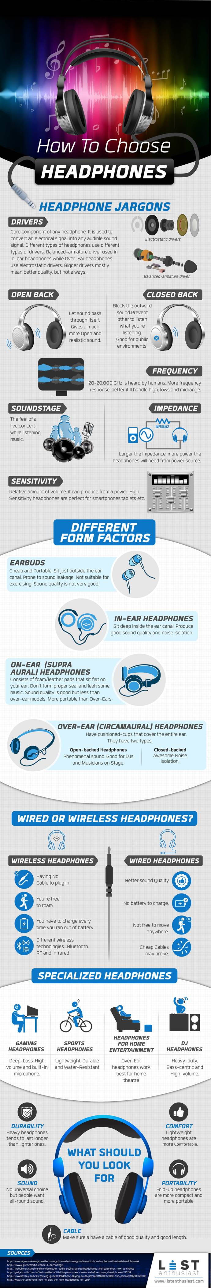 Blog: How to choose headphones – A Guest Article