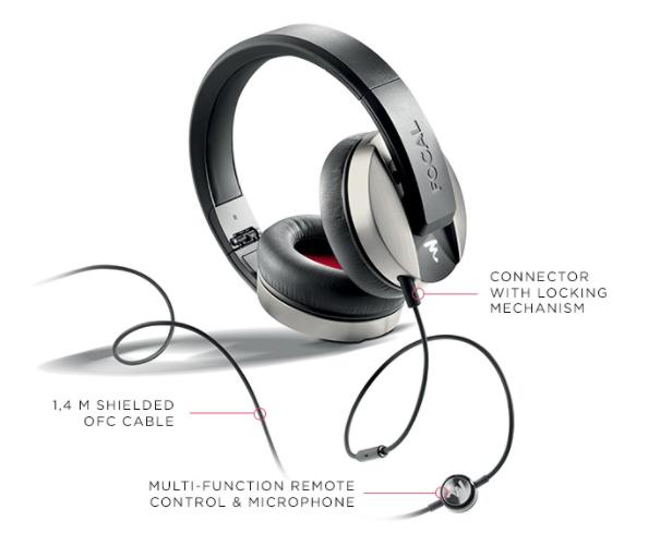 Review: FOCAL Listen & Listen Wireless
